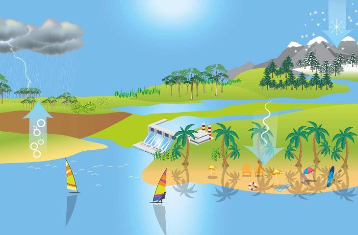 Il Ciclo dell'Acqua Sulla Terra – In a Bottle