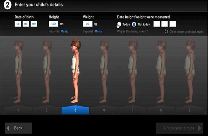 Un software svela gli effetti futuri dell'obesità infantile